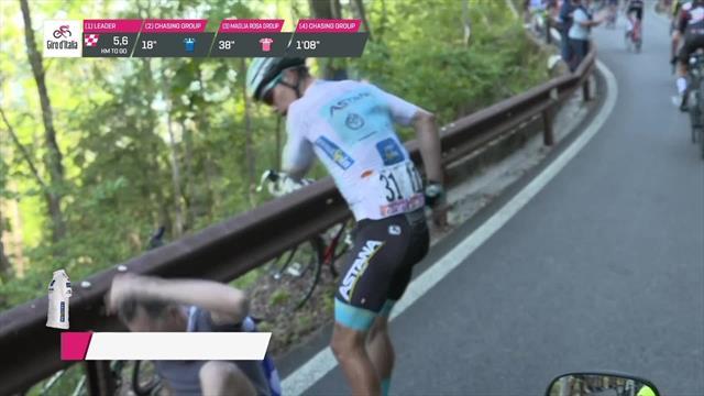 Giro de Italia 2019: Superman López, a golpes con un aficionado que le tiró por correr a su lado