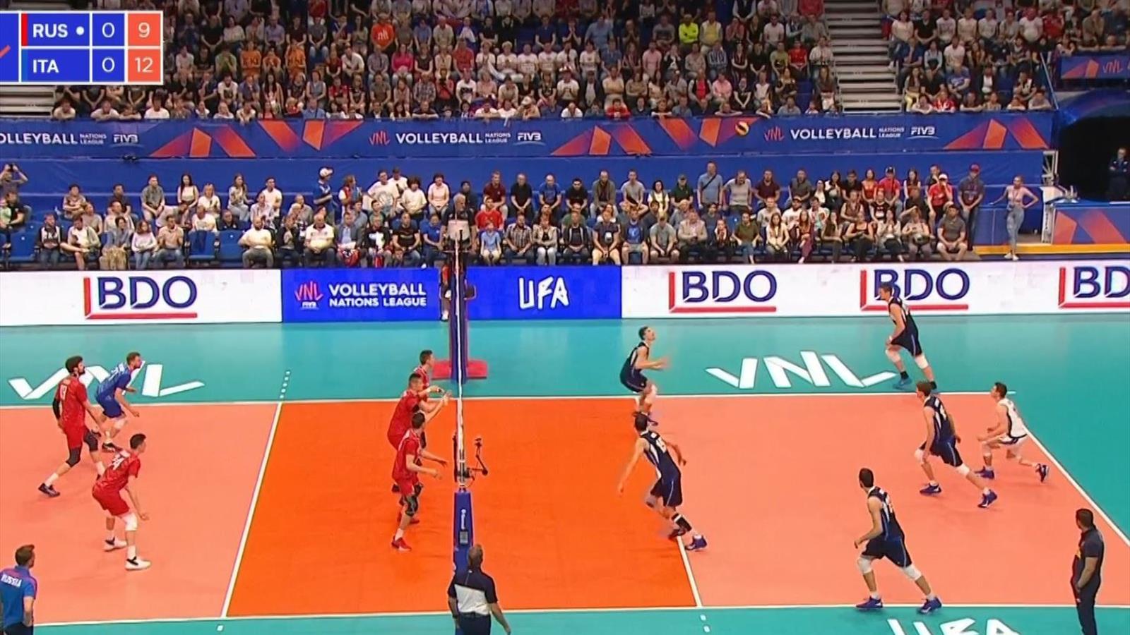 Mondiali Volley Maschile 2020 Calendario.Volleyball Nations League 2019 Russia Italia 3 0 Gli Highlights