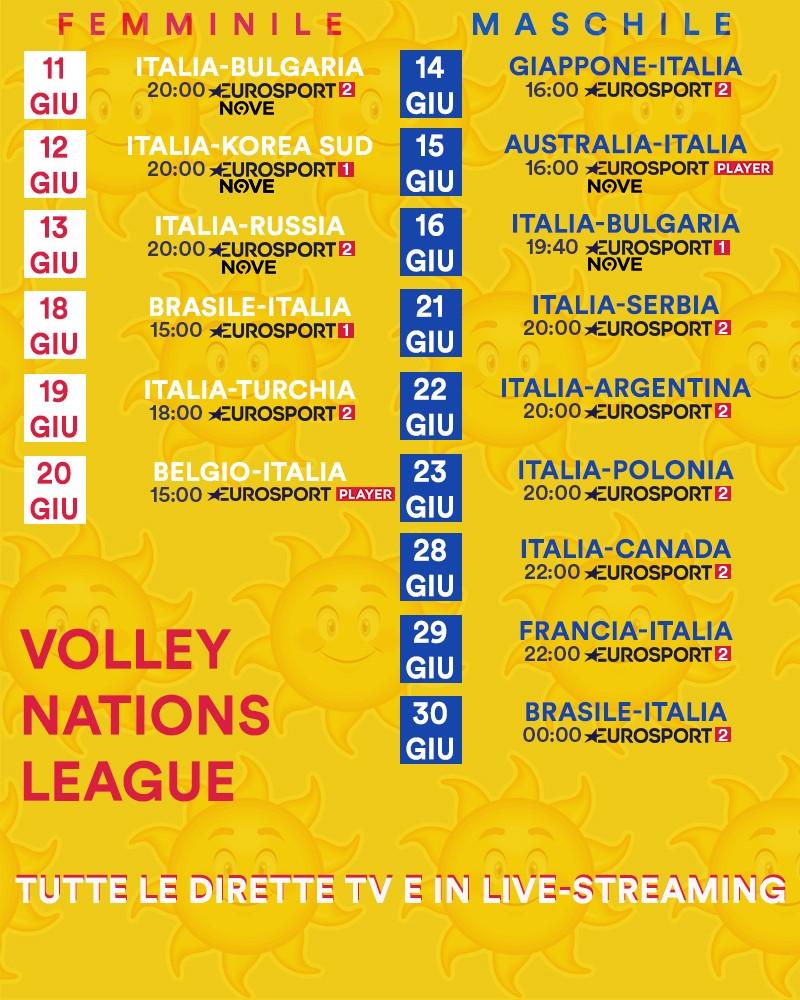 Appuntamento tv e live-streaming Nations League 2019