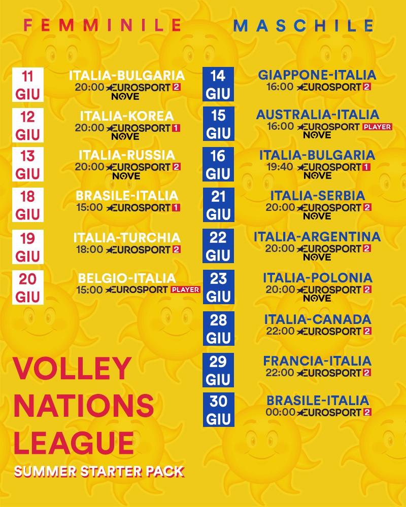 Il programma delle partite dell'Italia