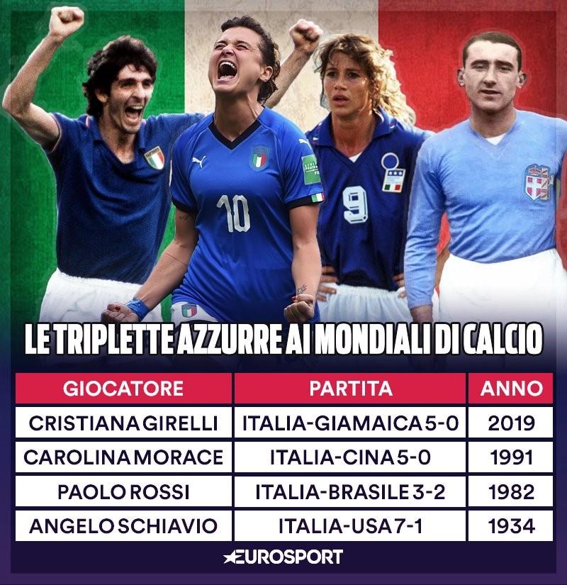 Italia tripletta