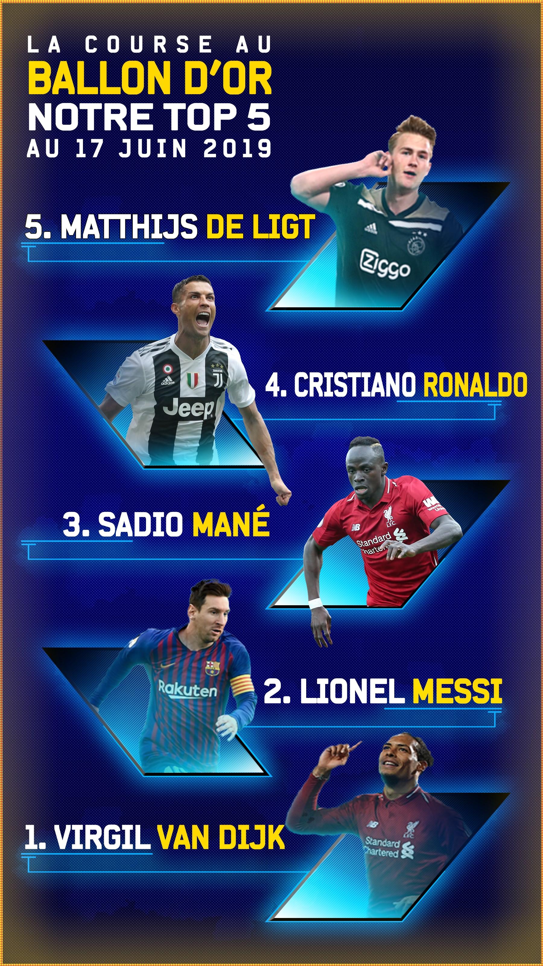 Notre Top 5 du Ballon d'Or au 17 juin 2019