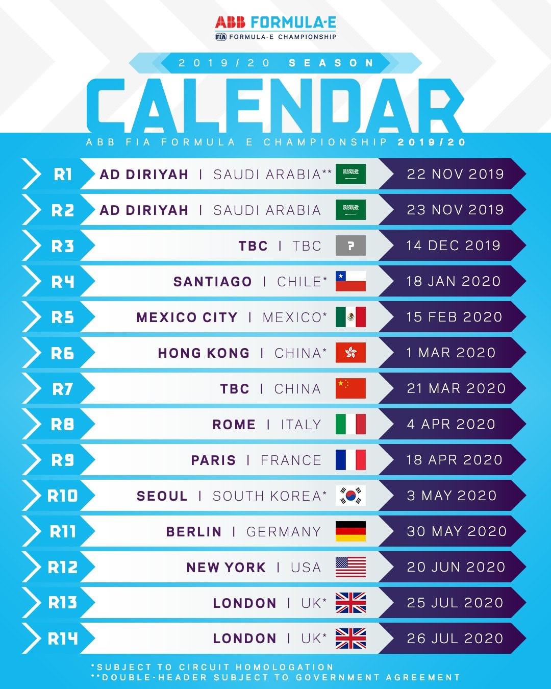 Calendrier Formule E 2020.Formule E La Mercedes A Tourne A Varano Formule E