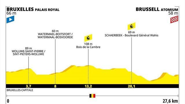 Le profil de la 2e étape : Un chrono pour spécialistes dans les faubourgs de Bruxelles