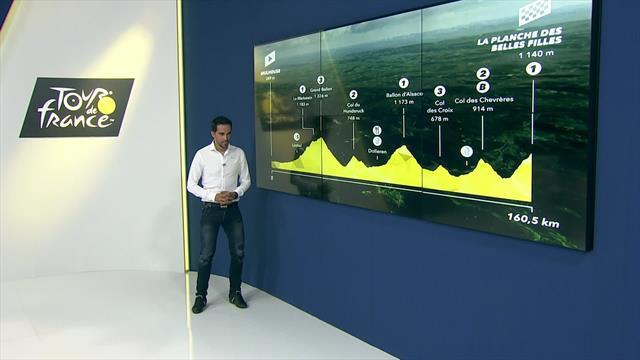 "Contador : ""Cette 6e étape va faire de gros dégâts"""