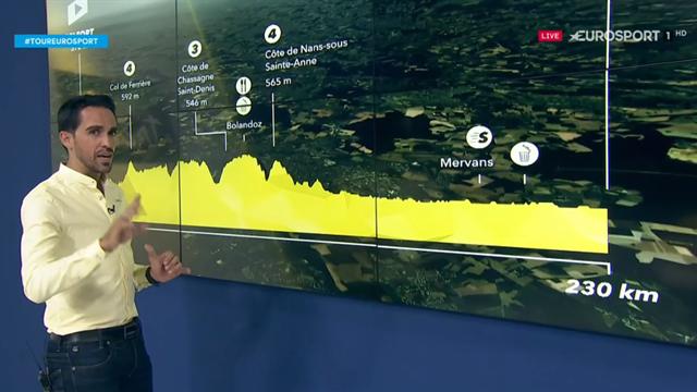 La predicción de Alberto Contador (7ª etapa): Tras la montaña, nueva oportunidad para los esprinters