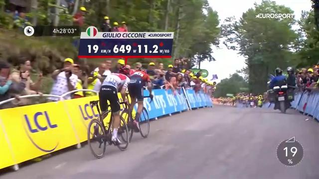 Tour de Francia2019: ¡Así rompió motor Ciccone ante Teuns! Los datos de potencia en tiempo real