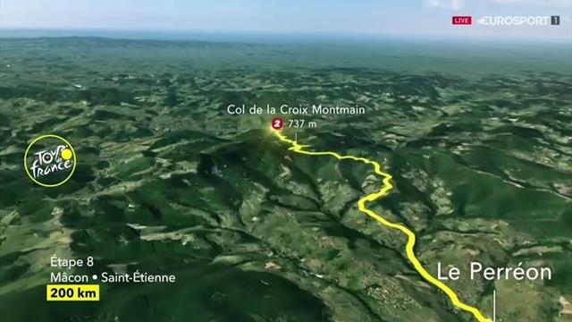 Tour-Strecke, 8. Etappe: Bergwertungen im Großpack