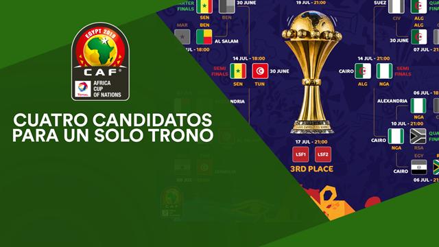 Copa África 2019, llegan las semifinales: Senegal y Argelia quieren reencontrarse