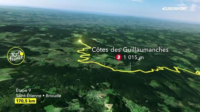 """Tour-Strecke, 9. Etappe: Über die """"Mauer"""" nach Brioude"""
