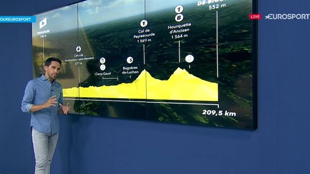 """La predicción de Contador (12ª etapa), llegan los Pirineos, toca recuperar tiempo: """"Yo atacaría"""""""