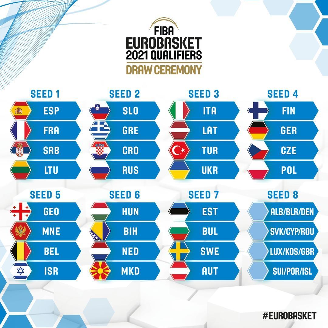 Incontri europei di velocità