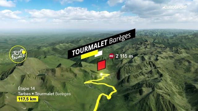 Tour-Strecke, 14. Etappe: Erste Bergankunft in den Pyrenäen