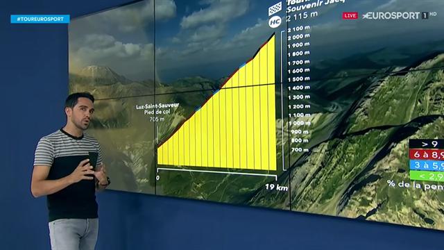 La predicción de Contador (etapa 14ª): El Tourmalet marcará diferencias entre los favoritos