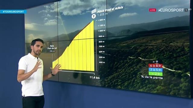 La predicción de Contador (15ª etapa): La resaca del Tourmalet puede pasar factura en Prat d'Albis