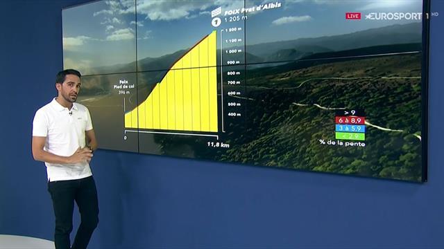 """Contador: """"Ci sono altri 4 GPM e le gambe ancora bruciano per il Tourmalet. Mi aspetto tanti scatti"""""""