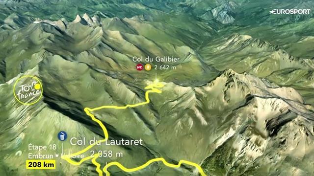 Tour-Strecke: Königsetappe in den Alpen mit drei Hammer-Bergen