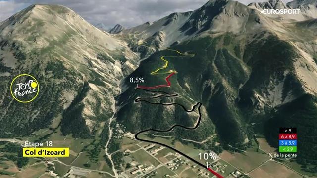 So schwer sind die steilen Rampen des Col d'Izoard