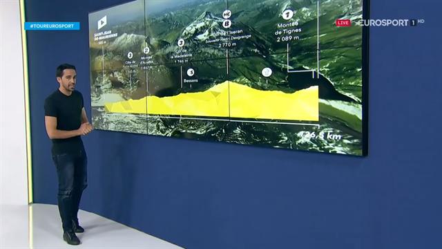 La predicción de Contador (19ª etapa): La altitud de los puertos marcará diferencias