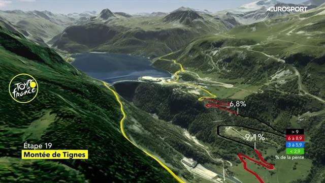 Tour-Berge: Der Schlussanstieg der 19. Etappe in der 3D-Animation