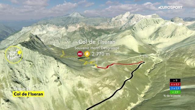 Höhenrausch am Col d'Iseran: So schwer ist der höchste Berg der Tour