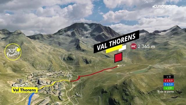 VIDEO - Tour de France - Bergankunft von Val Thorens: Strecke und Steigung - Tour de France ...