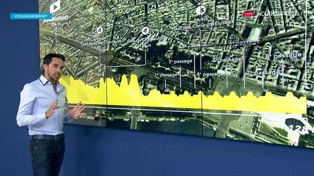La predicción de Contador (21ª etapa): Fiesta de Bernal y victoria codiciada en los Campos Elíseos