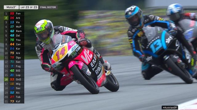 MotoGP Oostenrijk| Samenvatting Moto3 race
