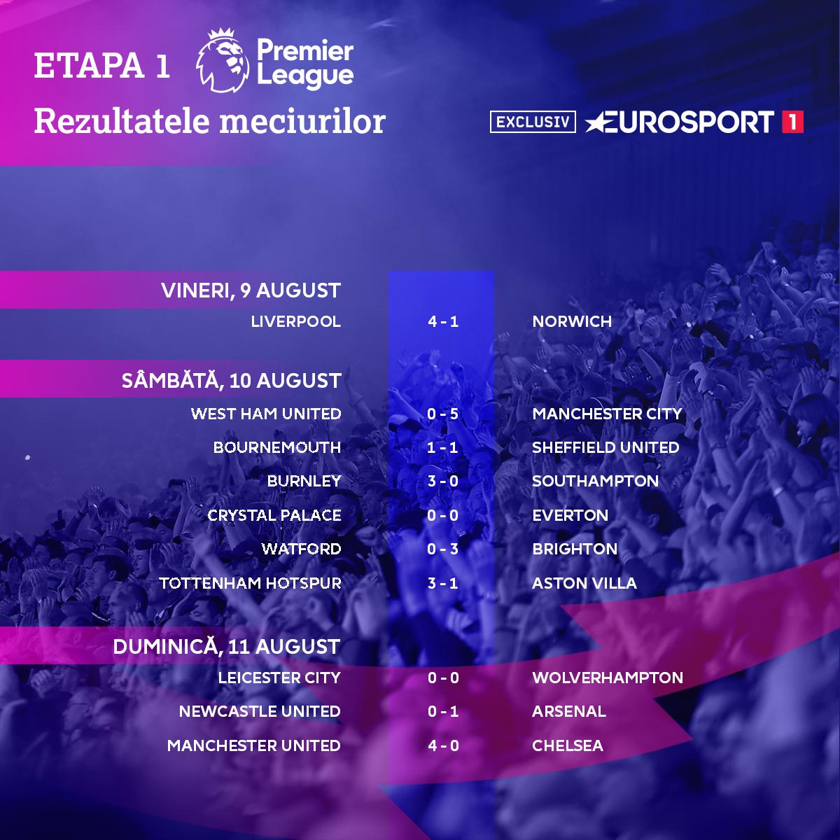 Premier League results - Round 1