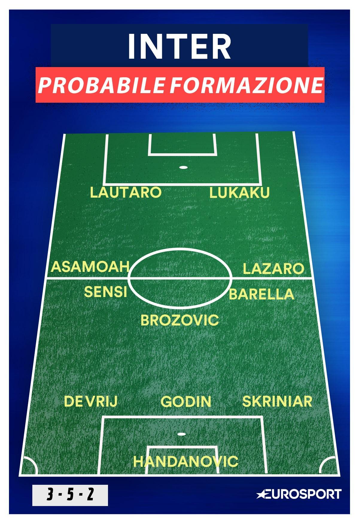 La formazione tipo dell'Inter, Eurosport