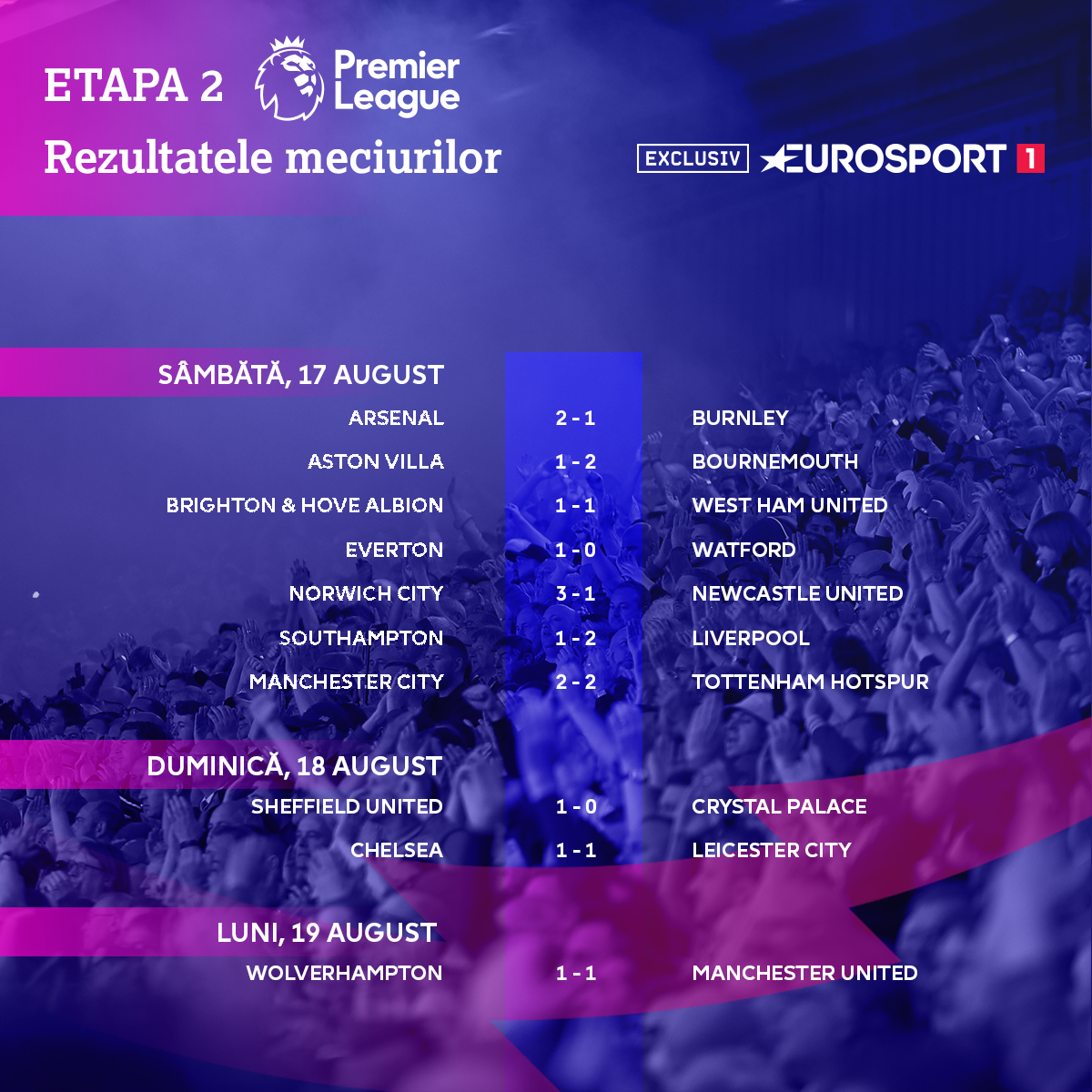 Premier League 2019-2020 - Results Round 2