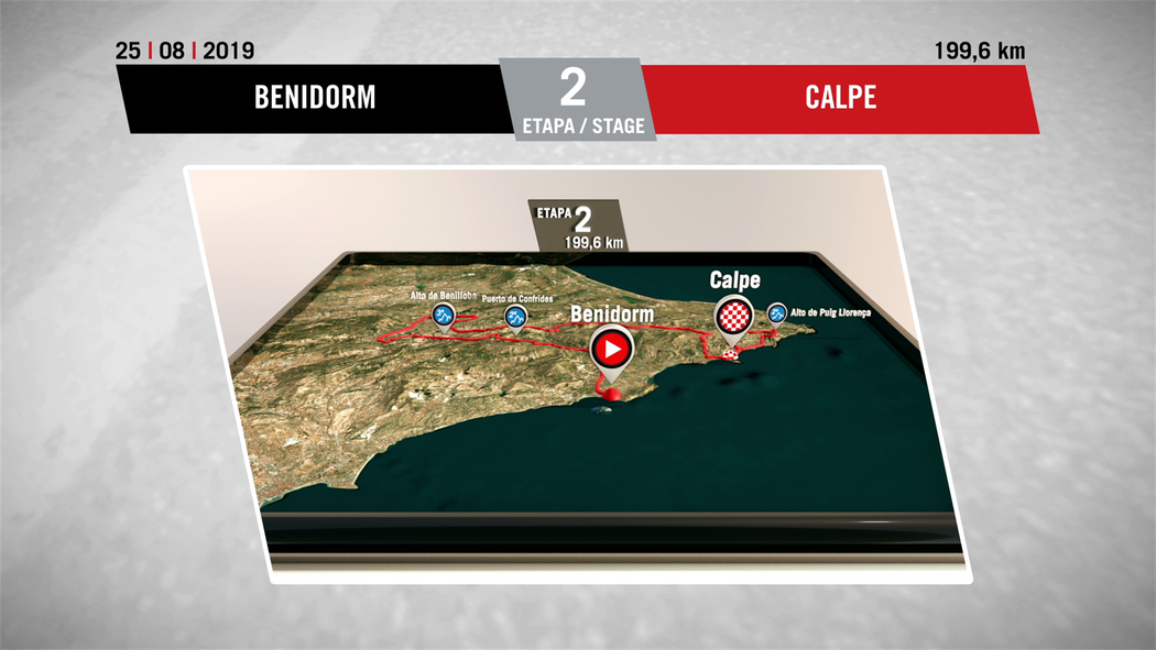 Map Of France Key Stage 2.La Vuelta A Espana 2019 Stage 2 Profile Route And Map Benidorm To