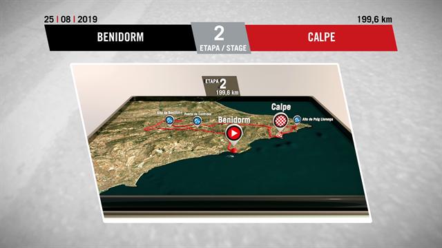 Vuelta-Strecke: Kurs und Profil der 2. Etappe - erste Berge stehen an