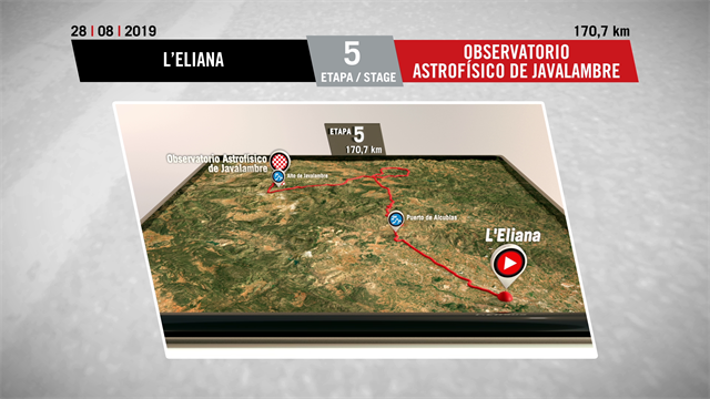 La Vuelta Stage 5 Profile, route and map - L'Eliana to Javalambre