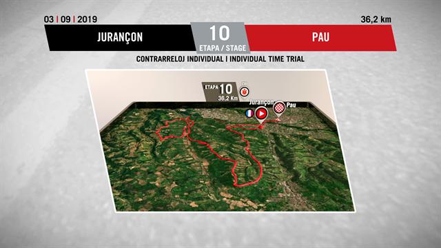Tour d'Espagne: le profil de la 10e étape entre Jurançon et Pau