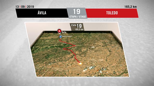 Vuelta-Strecke: Kurs und Profil der 19. Etappe nach Toledo