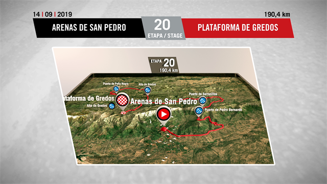 Profil de la 20e étape : une dernière bataille entre San Pedro et la Plataforma de Gredos ?