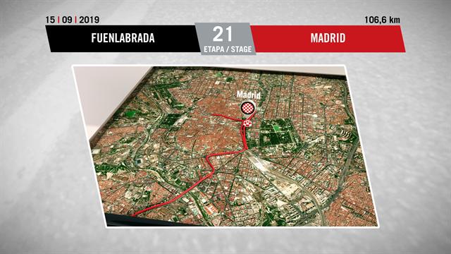 Vuelta-Strecke: Kurs und Profil der 21. Etappe in Madrid
