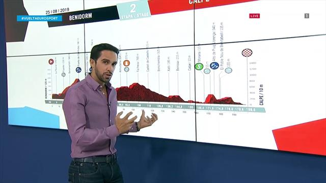 La predicción de Contador (2ª etapa): Larga, con un puerto inicial y con trampa final importante