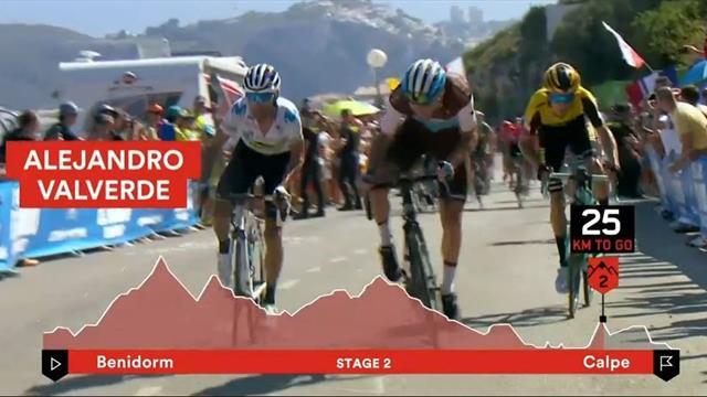 Vuelta kompakt | Sprinter leiden, Stars im Schlagabtausch: So lief die 2. Etappe
