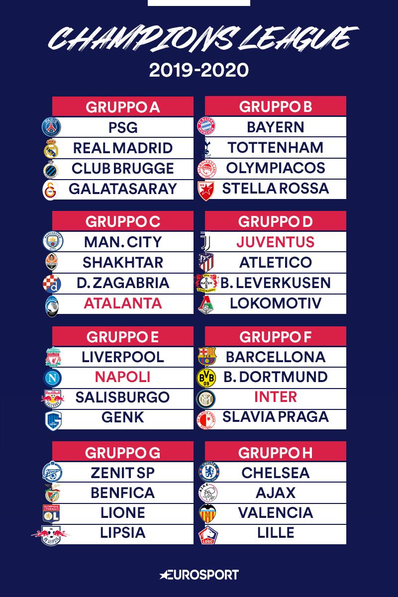 Calendario Gironi Champions 2020.Sorteggio Gironi Champions Juventus Atletico Napoli