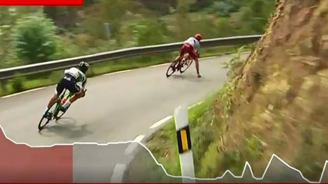 Vuelta a España2019, lo que te perdiste (12ª etapa): Salvada al límite de Willie Smit descendiendo