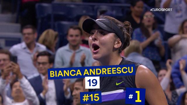 Top 5 US Open: i giovani più interessanti del torneo, da Zvajda alla Andreescu
