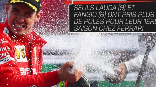 GP d'Italie - Leclerc, le Prince de Monza