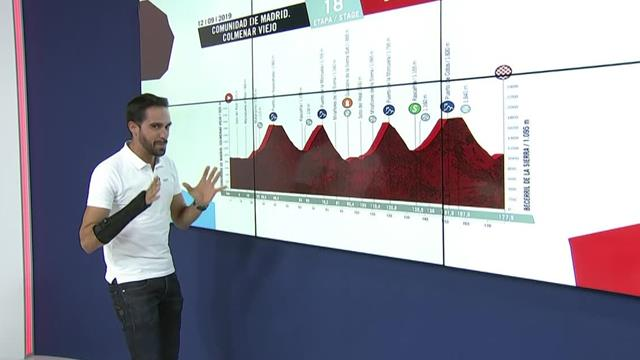 Alberto Contador Predictor Stage 18