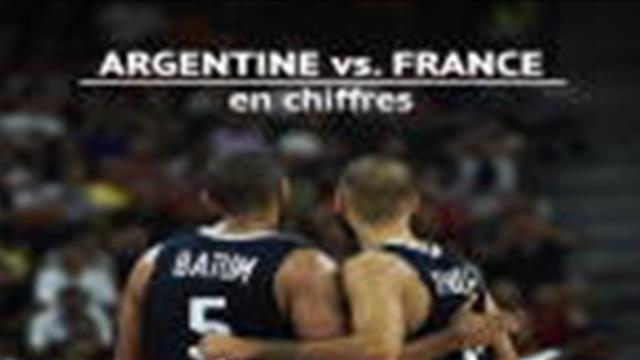 Serie argentine, Gobert, attaque de feu : Ce qu'il faut savoir avant Argentine-France