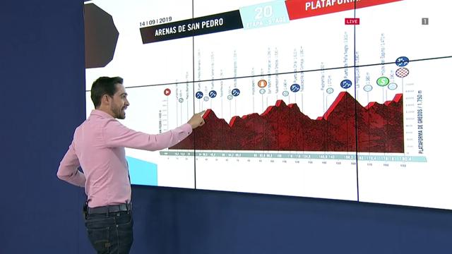 La predicción de Contador (etapa 20ª): Habrá fuga de calidad y mucha estrategia en el Peña Negra