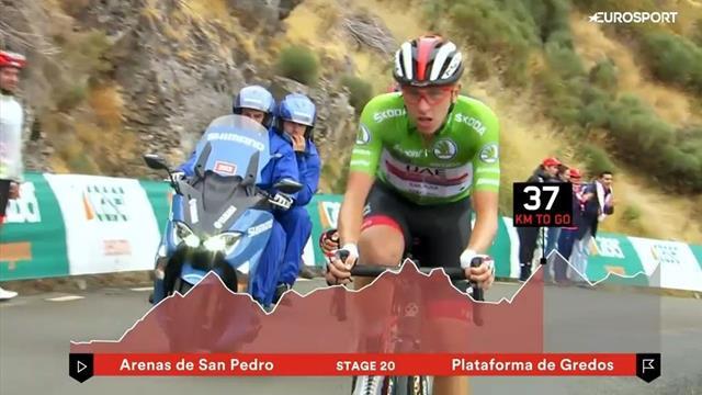 Vuelta kompakt: So lief der Showdown in den Bergen
