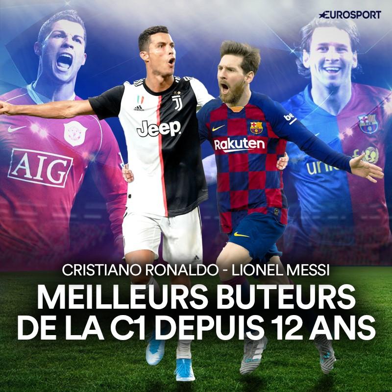 Messi et Ronaldo, meilleurs buteurs de la Ligue des champions depuis douze ans