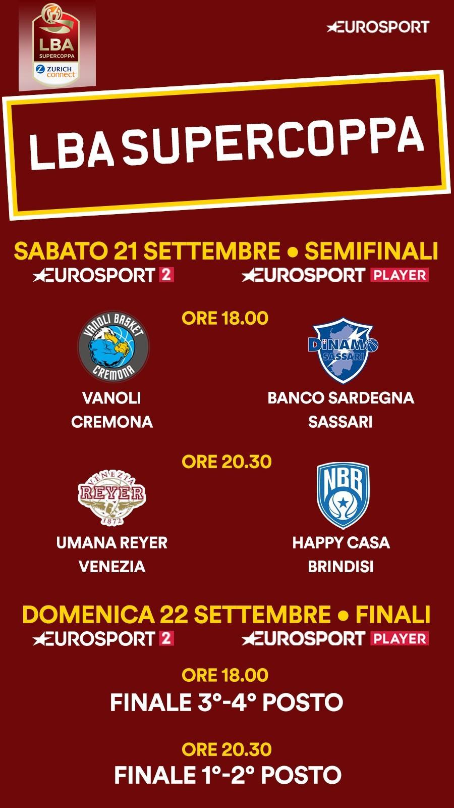 Supercoppa Italiana 2019, il programma su Eurosport 2